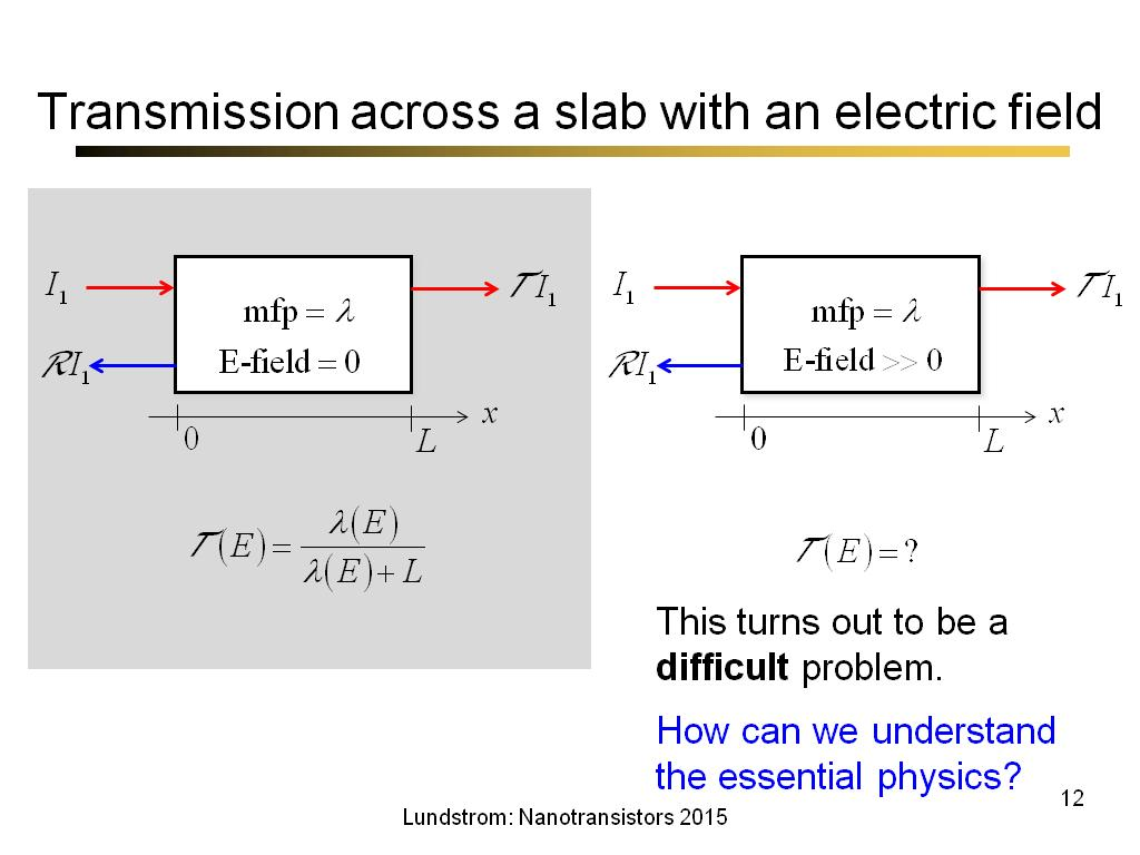 Transmission across a slab with an electric field