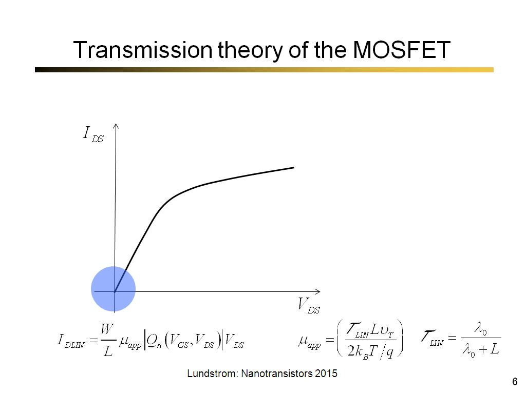 Transmission theory of the MOSFET