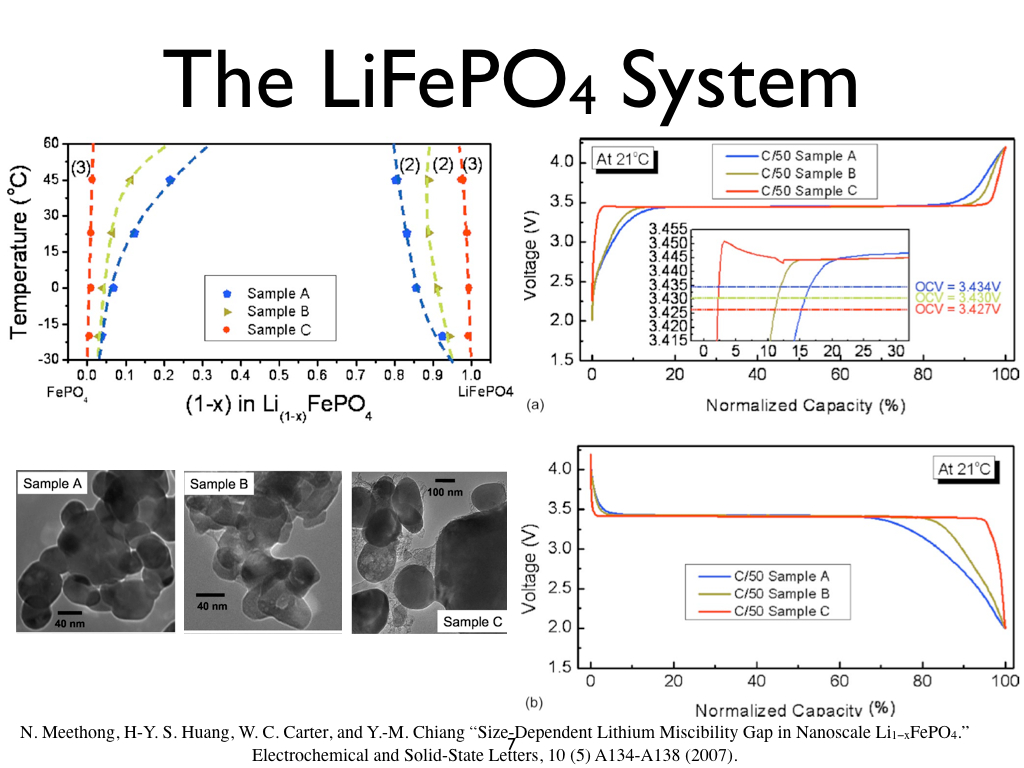 The LiFePO4 System