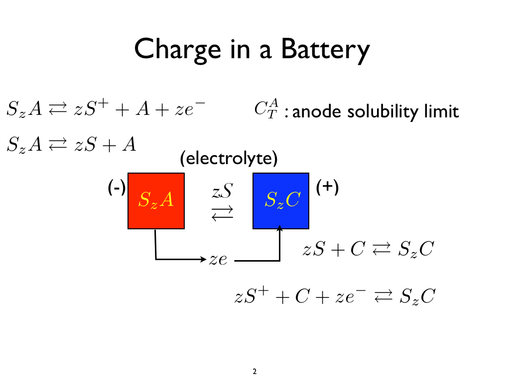 Charge in a Battery