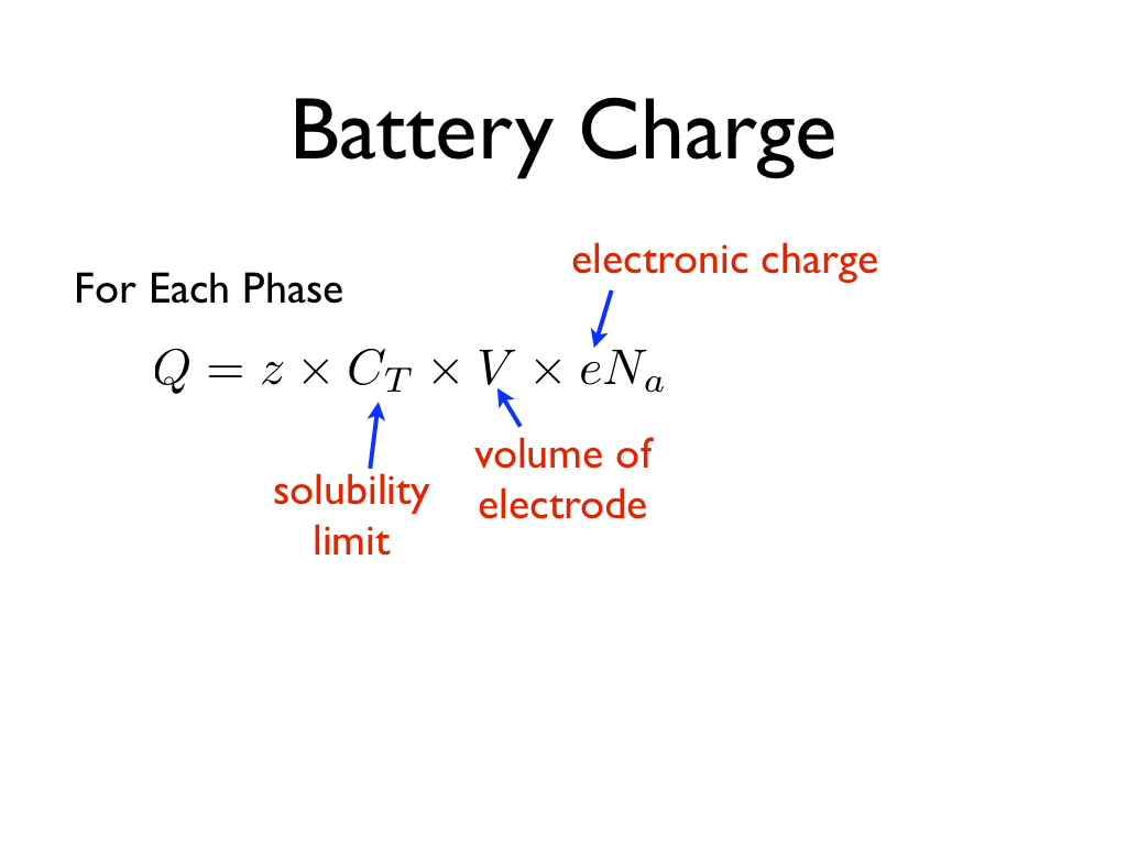 Battery Charge