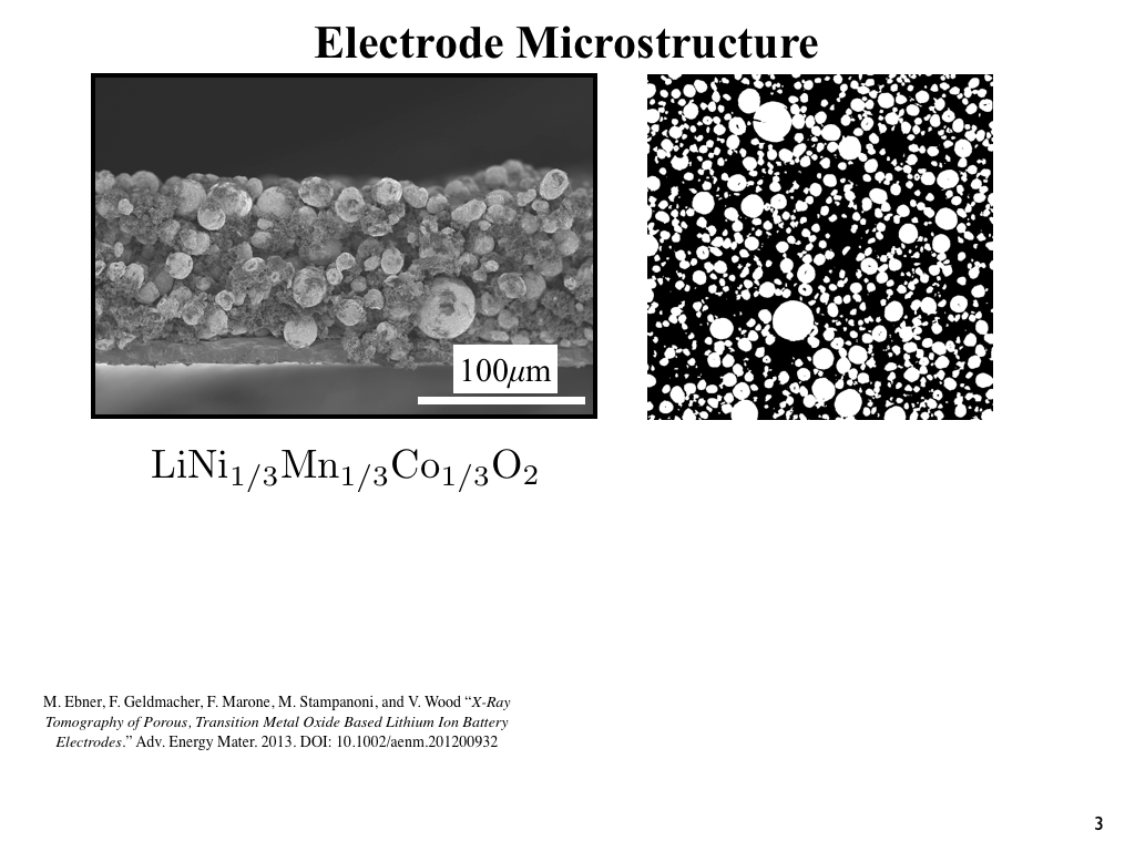 Electrode Microstructure