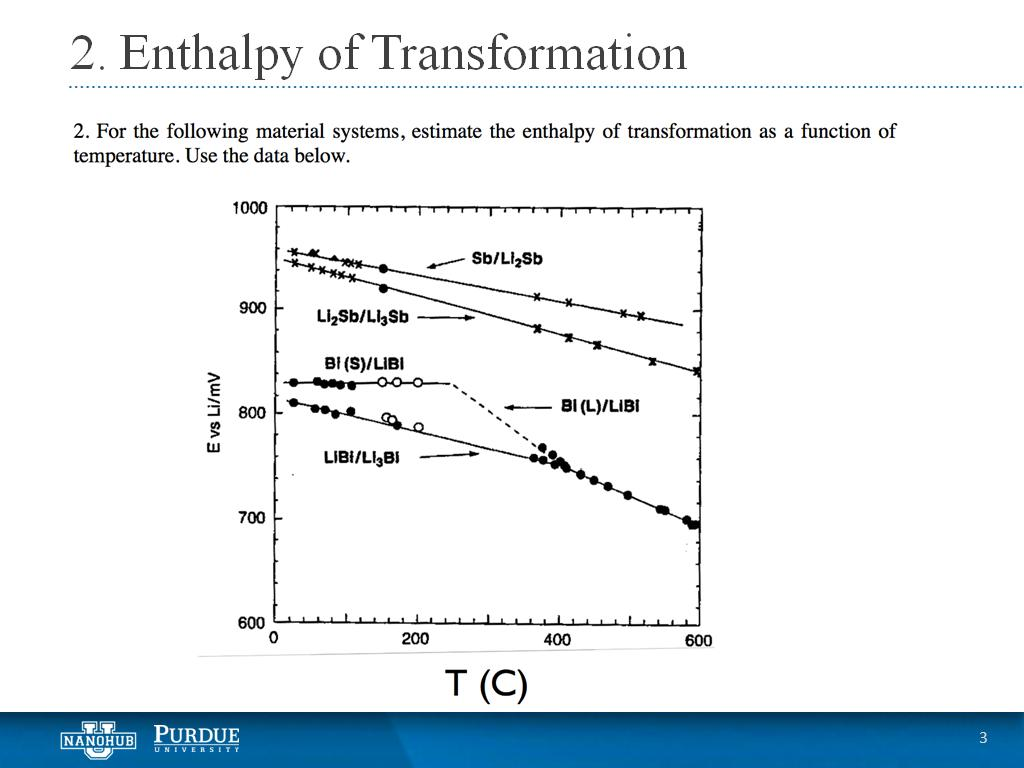 2. Enthalpy of Transformation