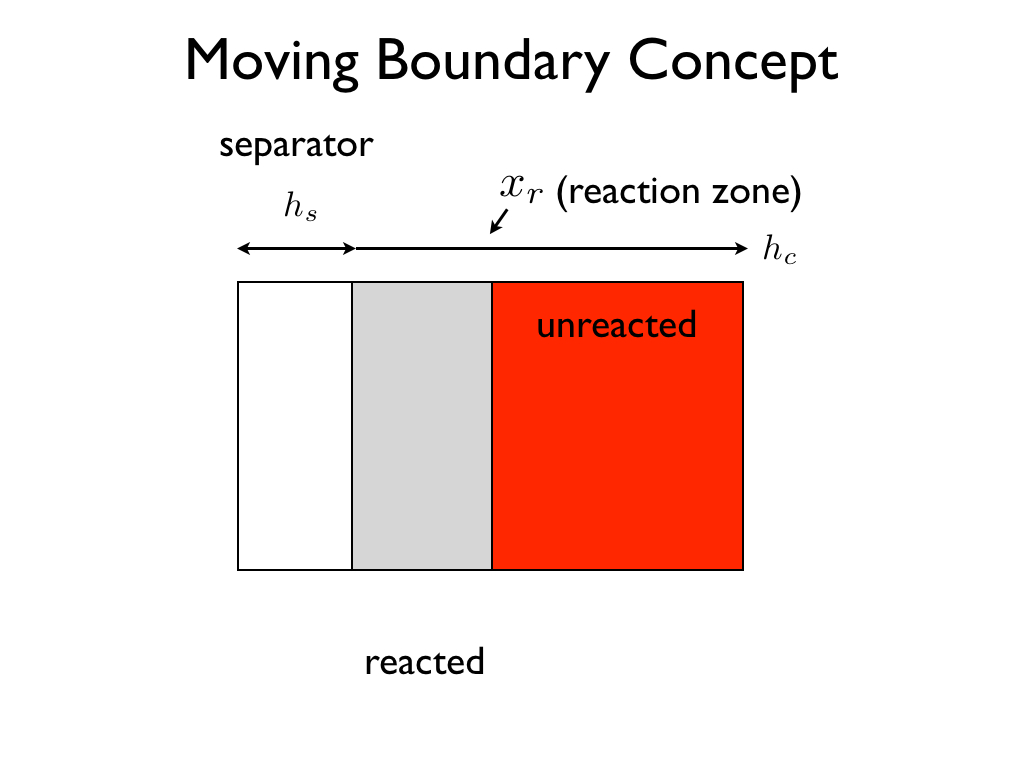 Moving Boundary Concept