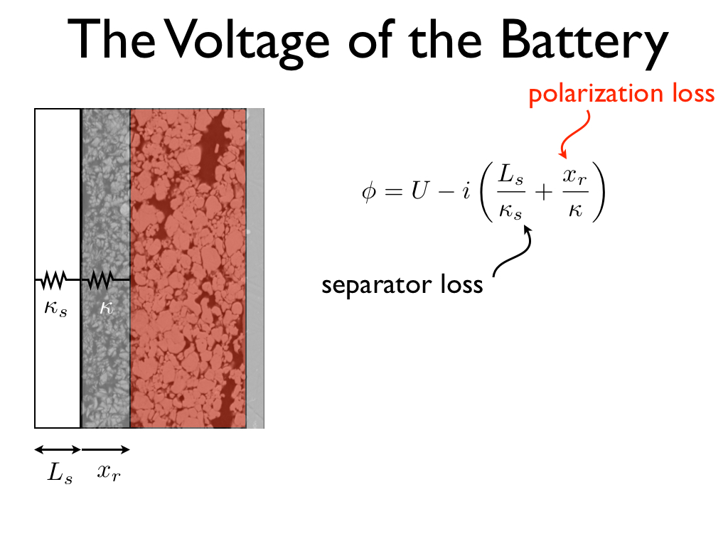The Voltage of the Battery