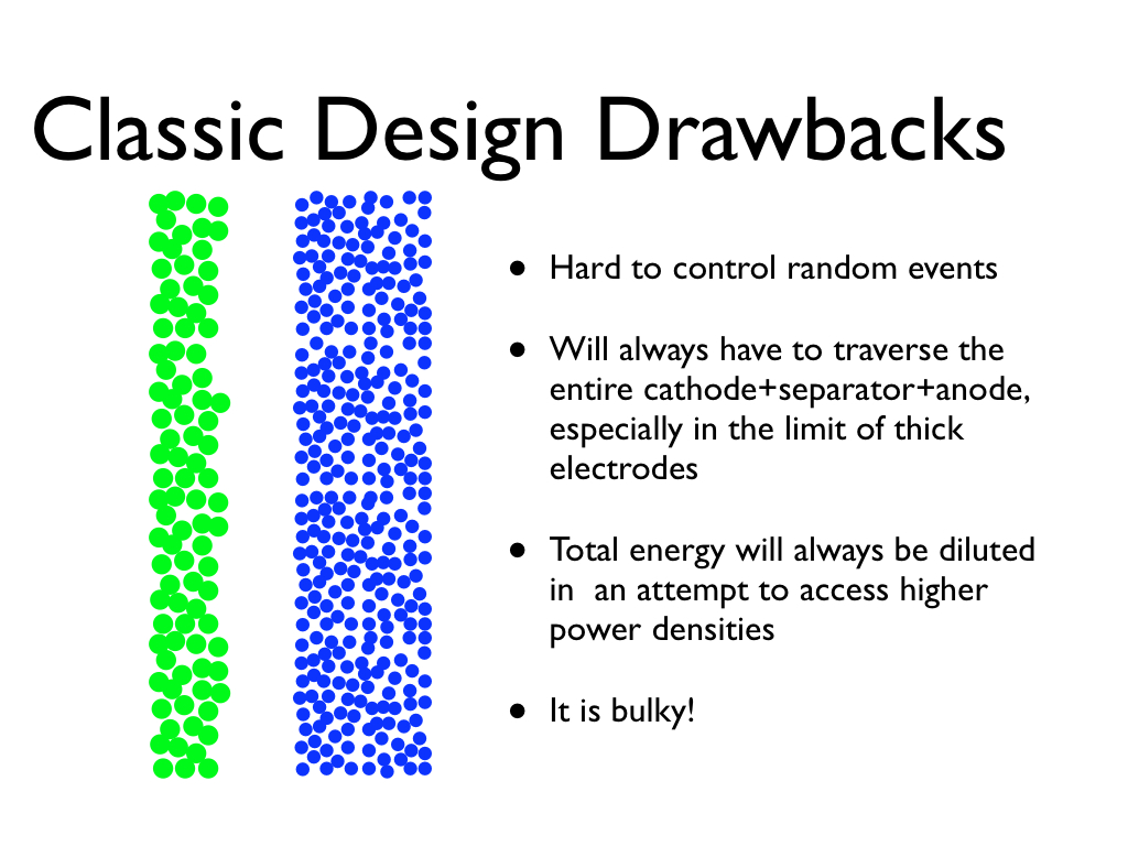 Classic Design Drawbacks