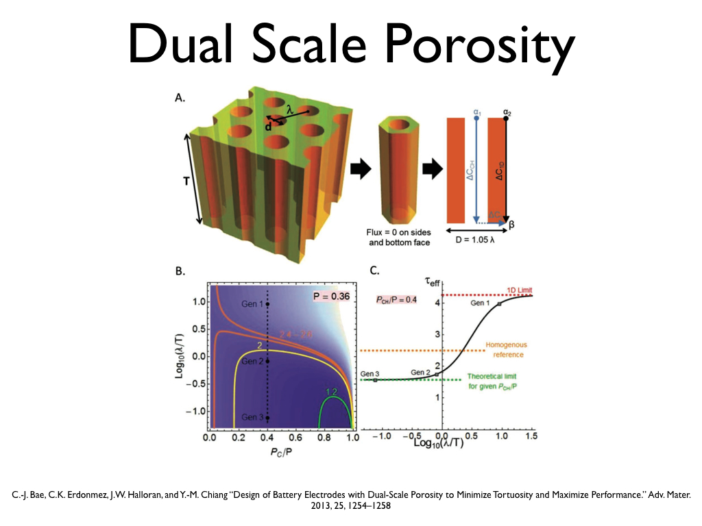 Ultra High Energy Density Designs