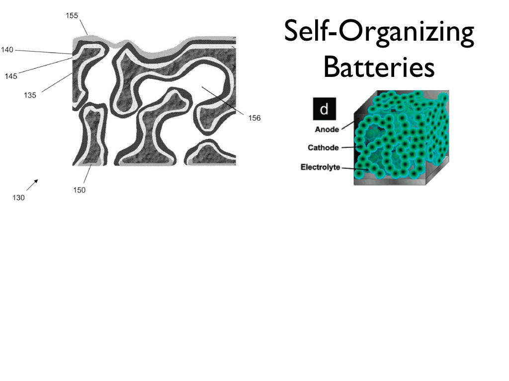 More 3D Battery Architectures