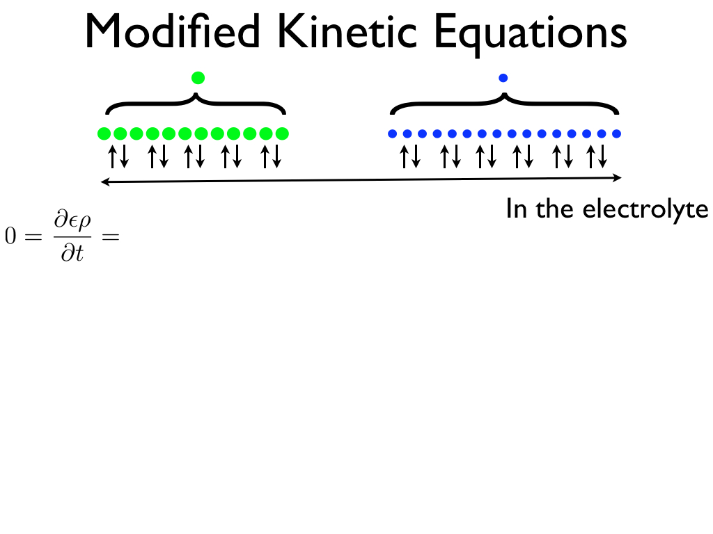 Modified Kinetic Equations