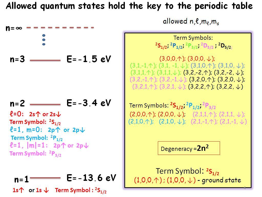 Nanohub courses phys 342 modern physics public self paced urtaz Images