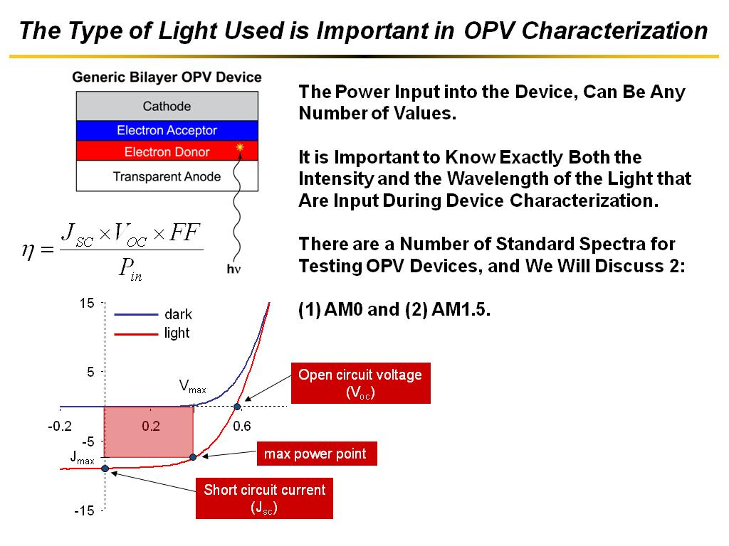 Courses Nanohub U Organic Electronic Devices 01a To The Short Circuit Current Density Voc Open