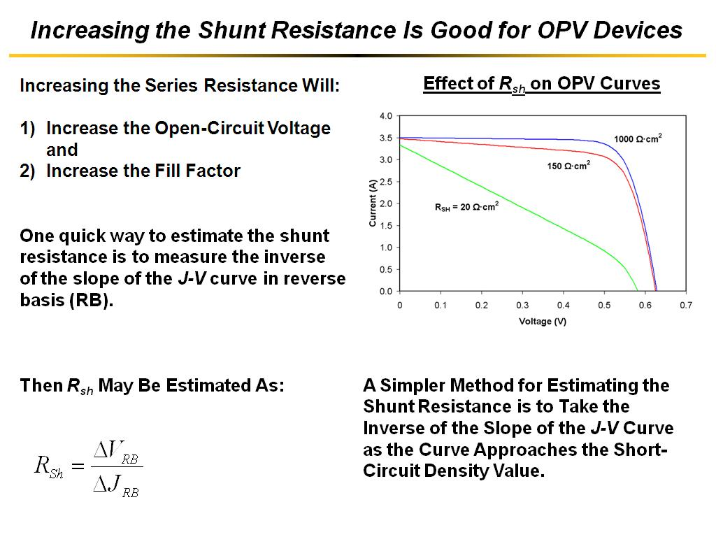 Courses Nanohub U Organic Electronic Devices 01a Open Circuit Resistance Increasing The Shunt Is Good For Opv