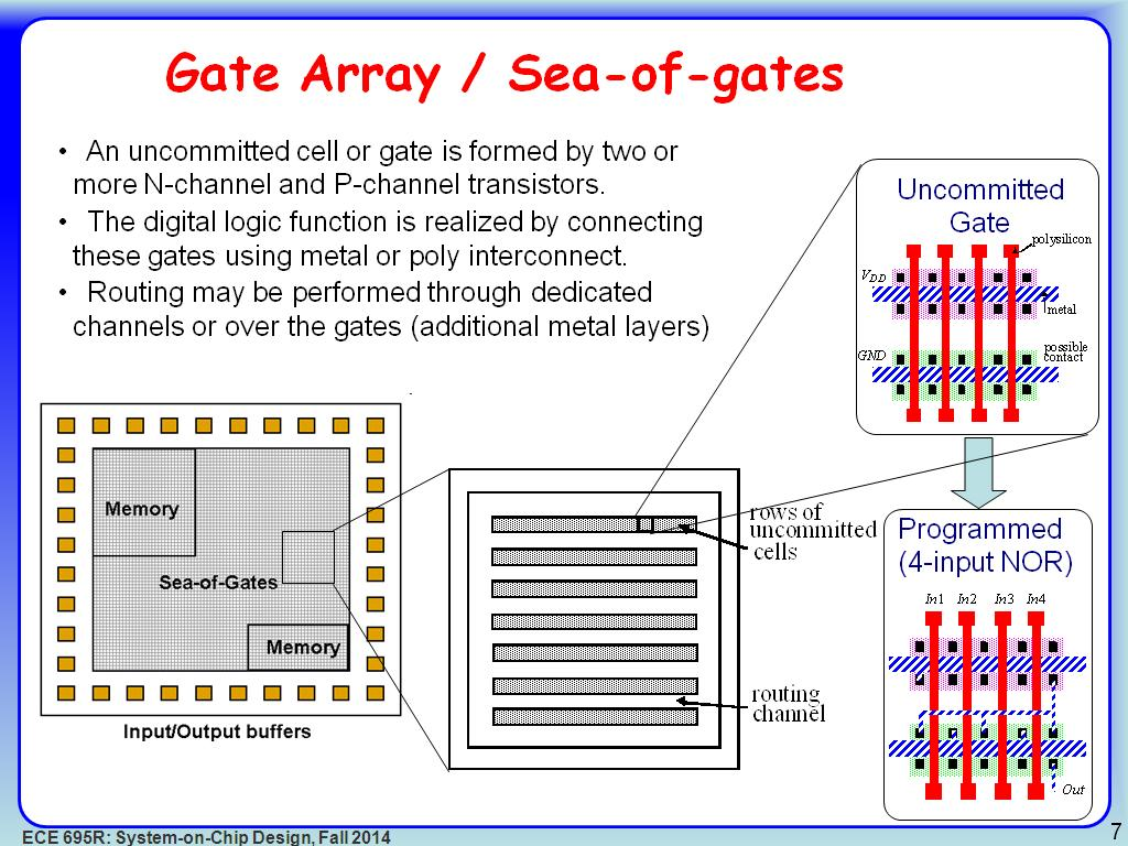 Html Array Example | PhpSourceCode.Net