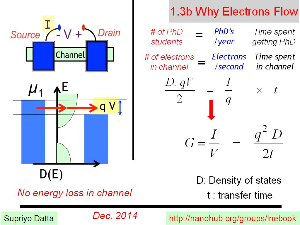 1.3b Why Electrons Flow