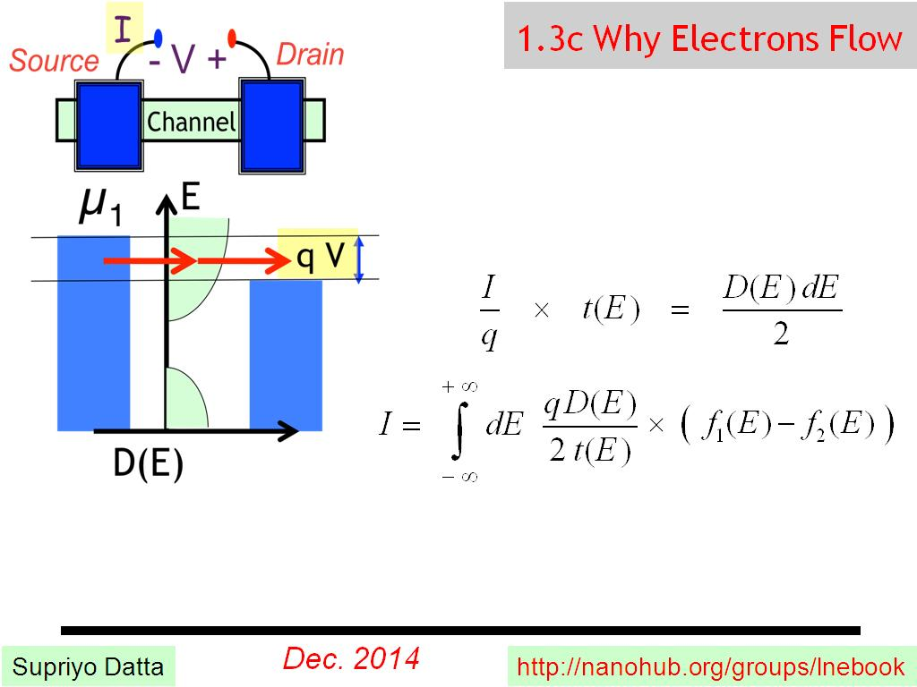1.3c Why Electrons Flow