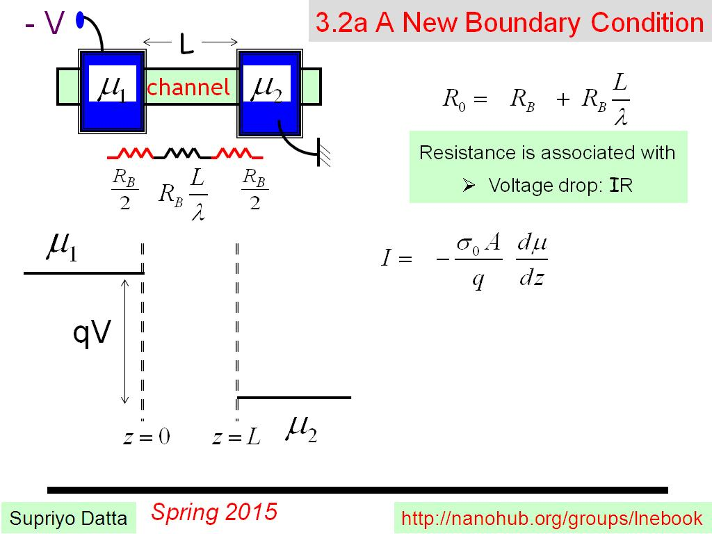 3.2a A New Boundary Condition