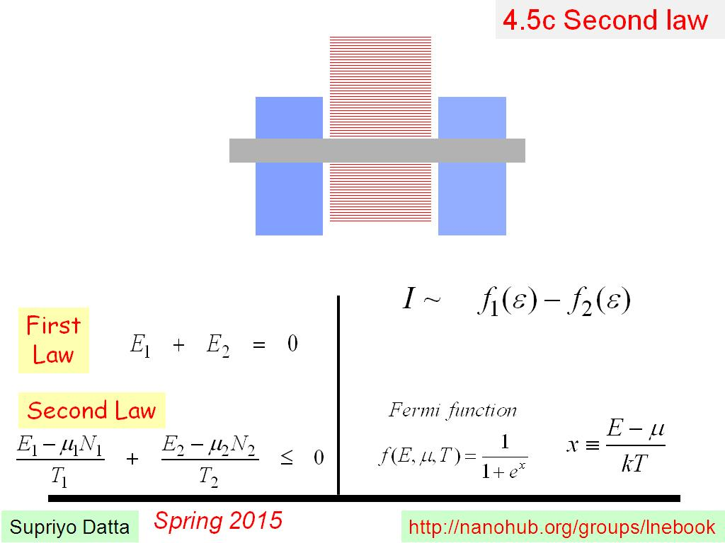 4.5c Second law