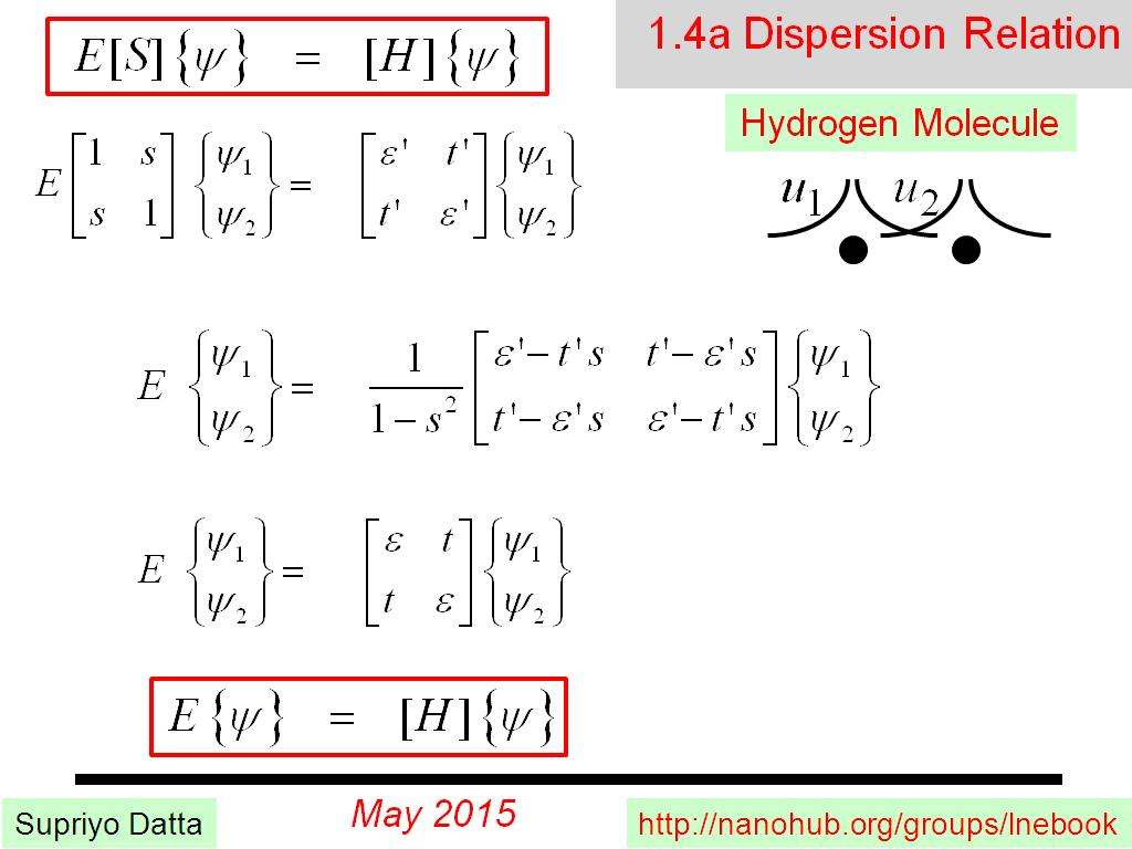1.4a Dispersion Relation