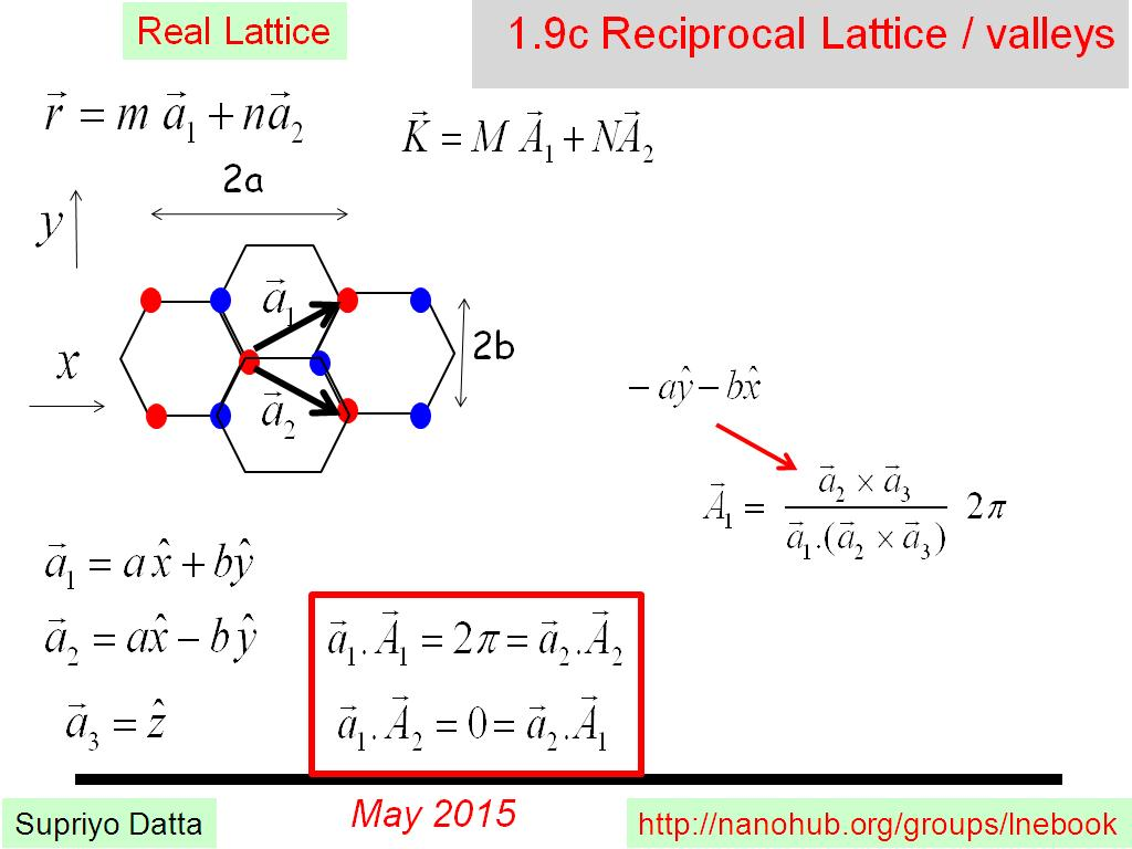 1.9c Reciprocal Lattice / valleys