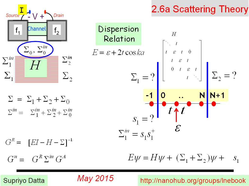 2.6a Scattering Theory