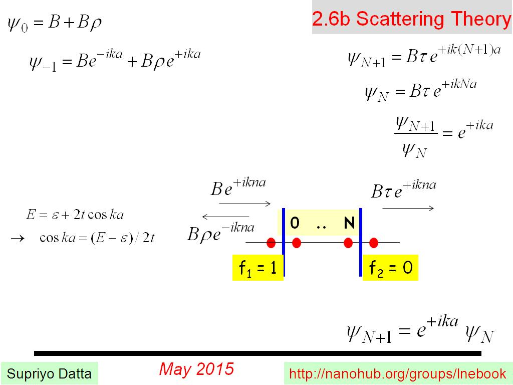 2.6b Scattering Theory