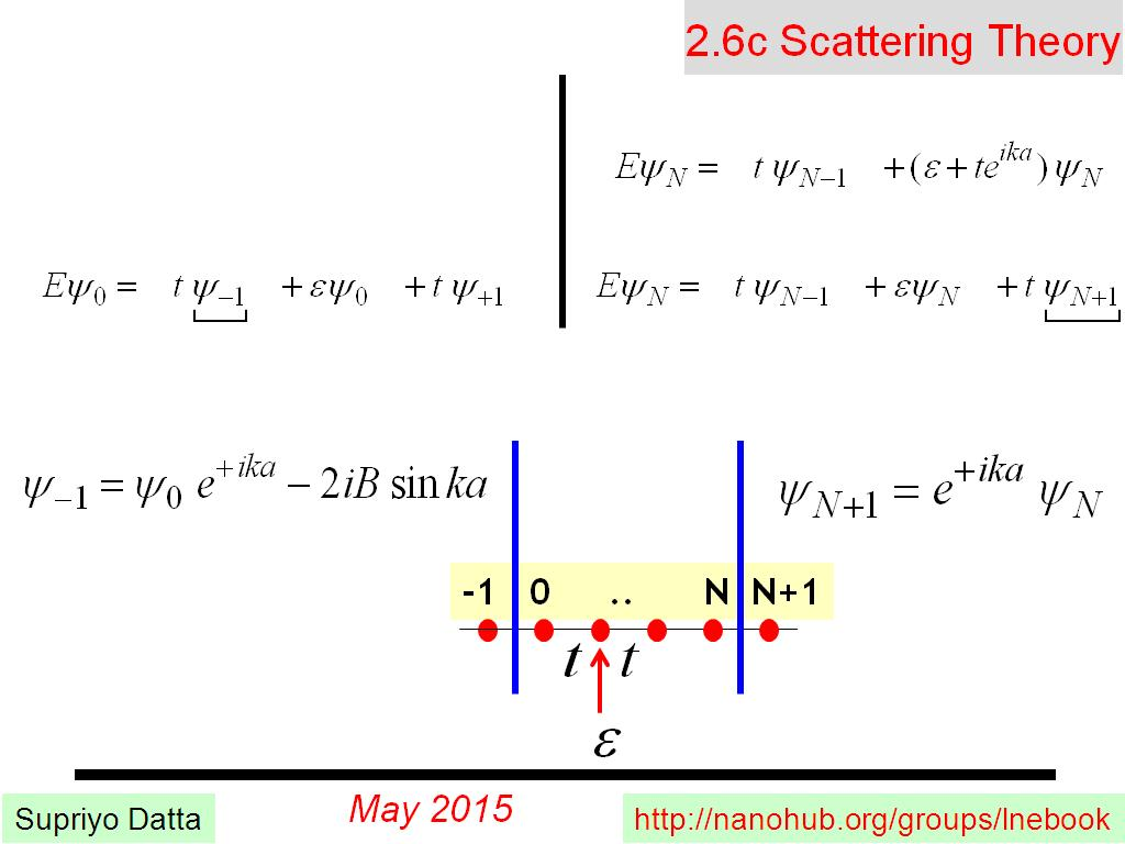 2.6c Scattering Theory