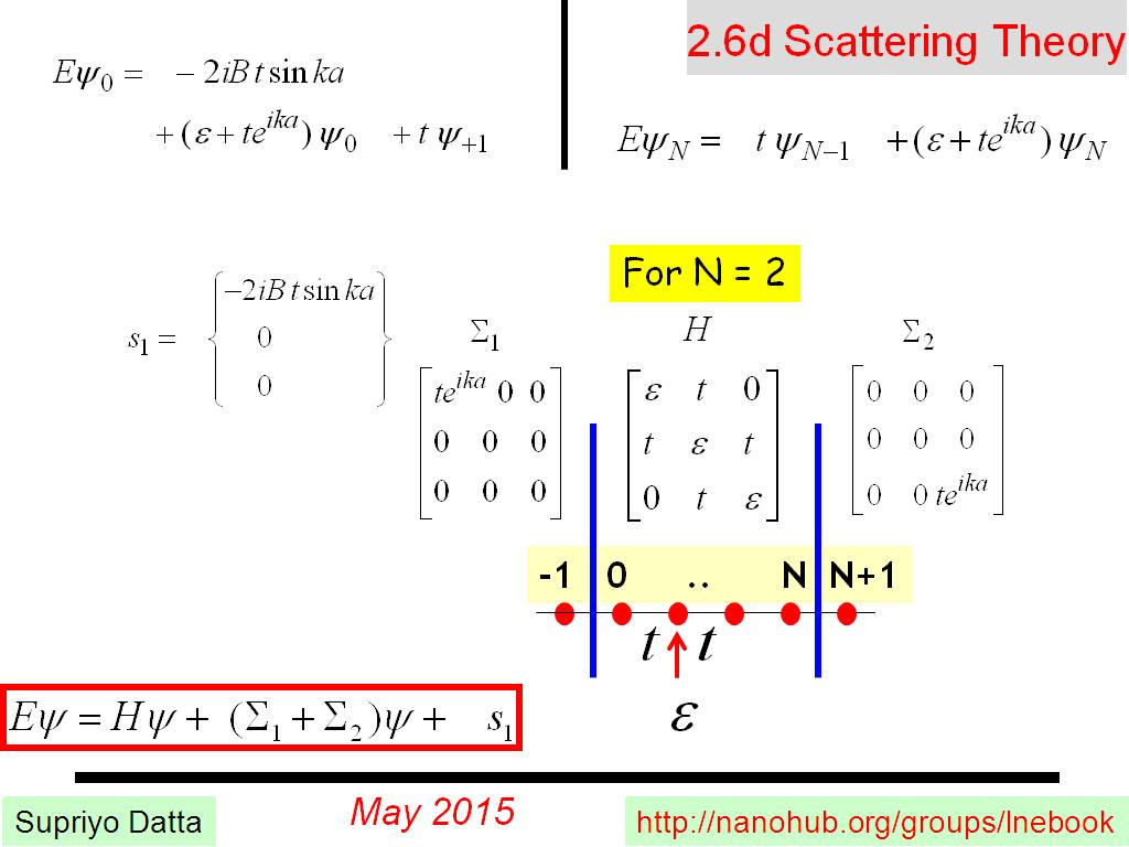 2.6d Scattering Theory