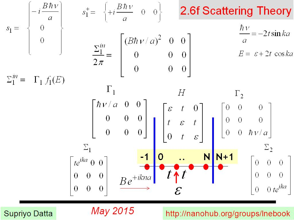 2.6f Scattering Theory