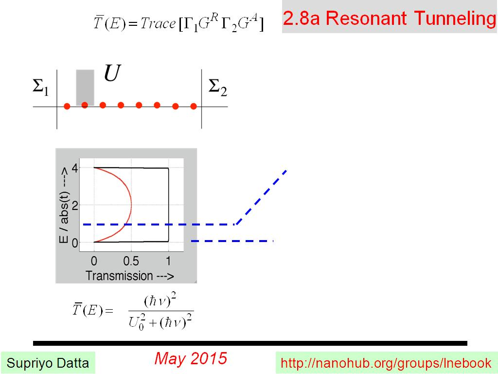 2.8a Resonant Tunneling