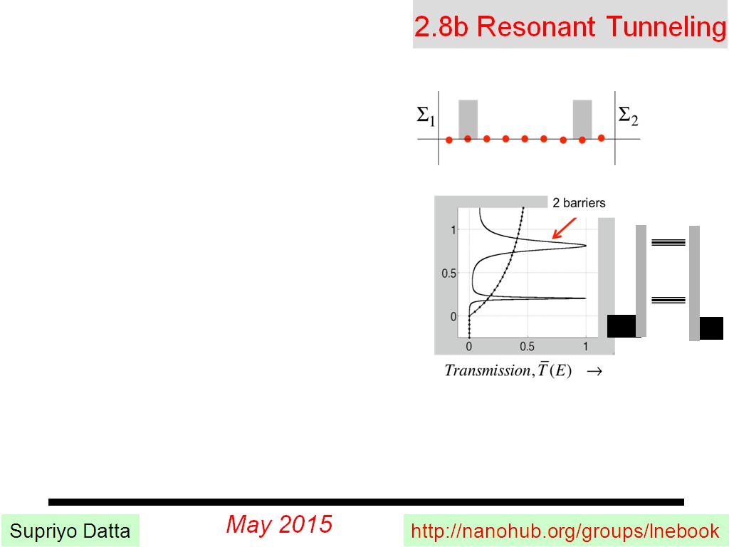 2.8b Resonant Tunneling