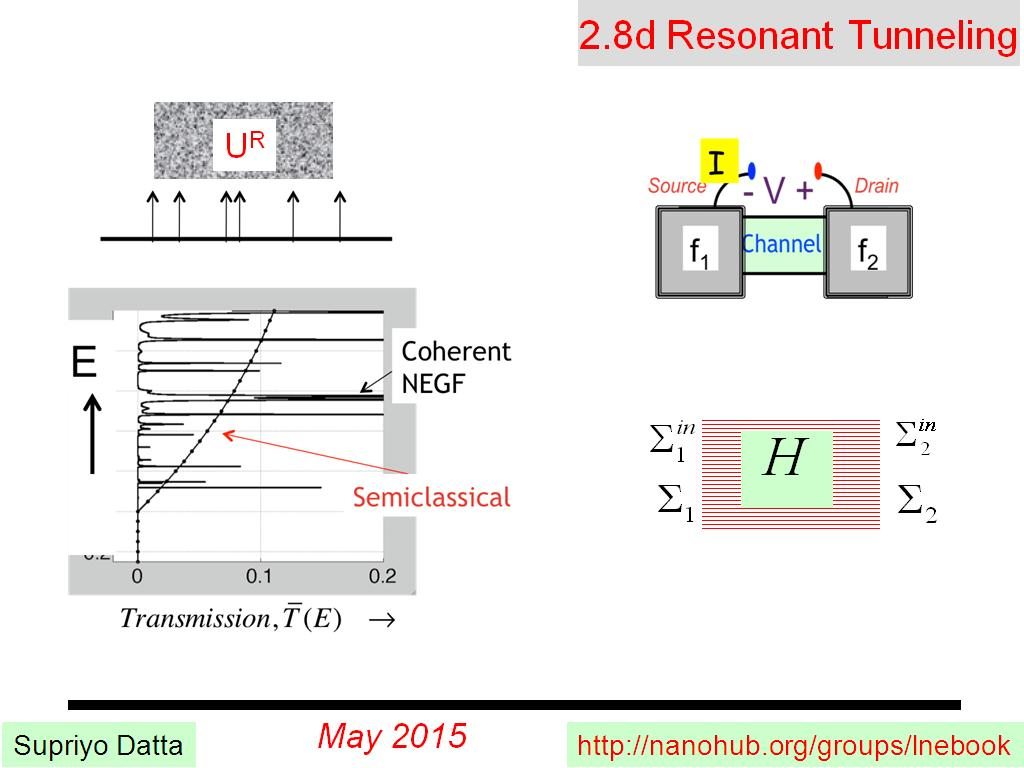 2.8d Resonant Tunneling