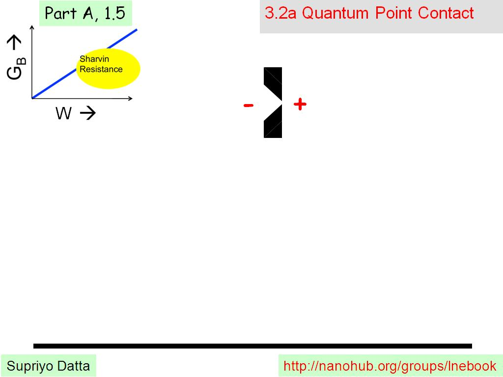 3.2a Quantum Point Contact