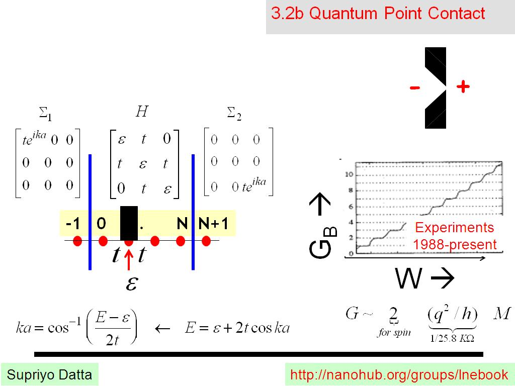 3.2b Quantum Point Contact