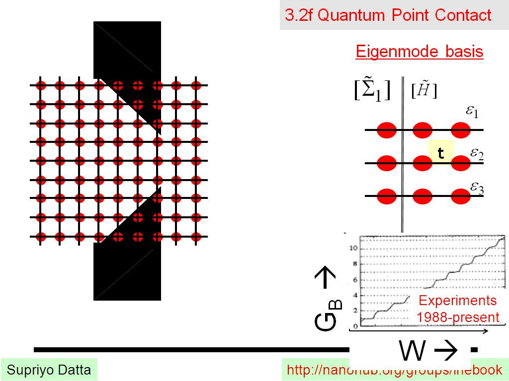 3.2f Quantum Point Contact