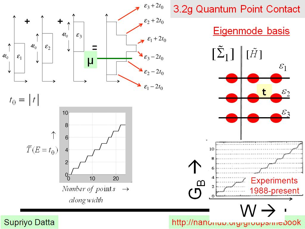 3.2g Quantum Point Contact