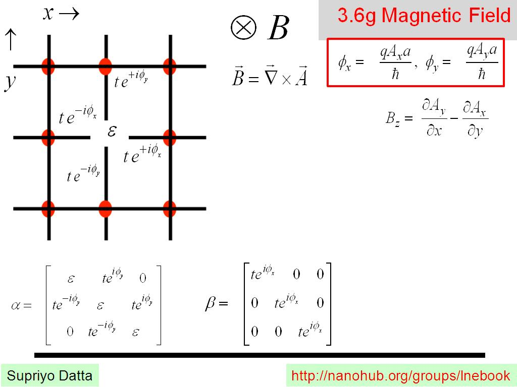 3.6g Magnetic Field