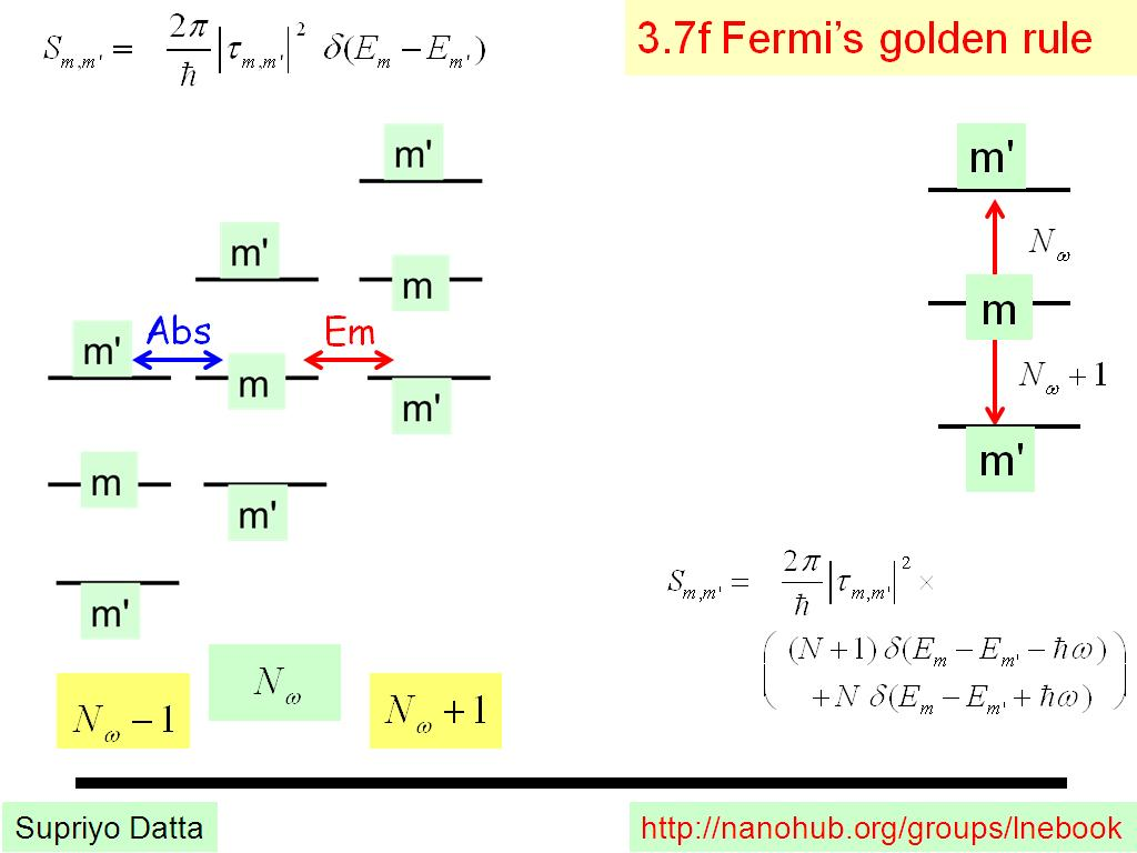 3.7f Fermi's golden rule