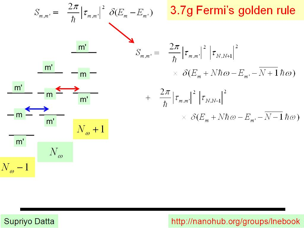 3.7g Fermi's golden rule