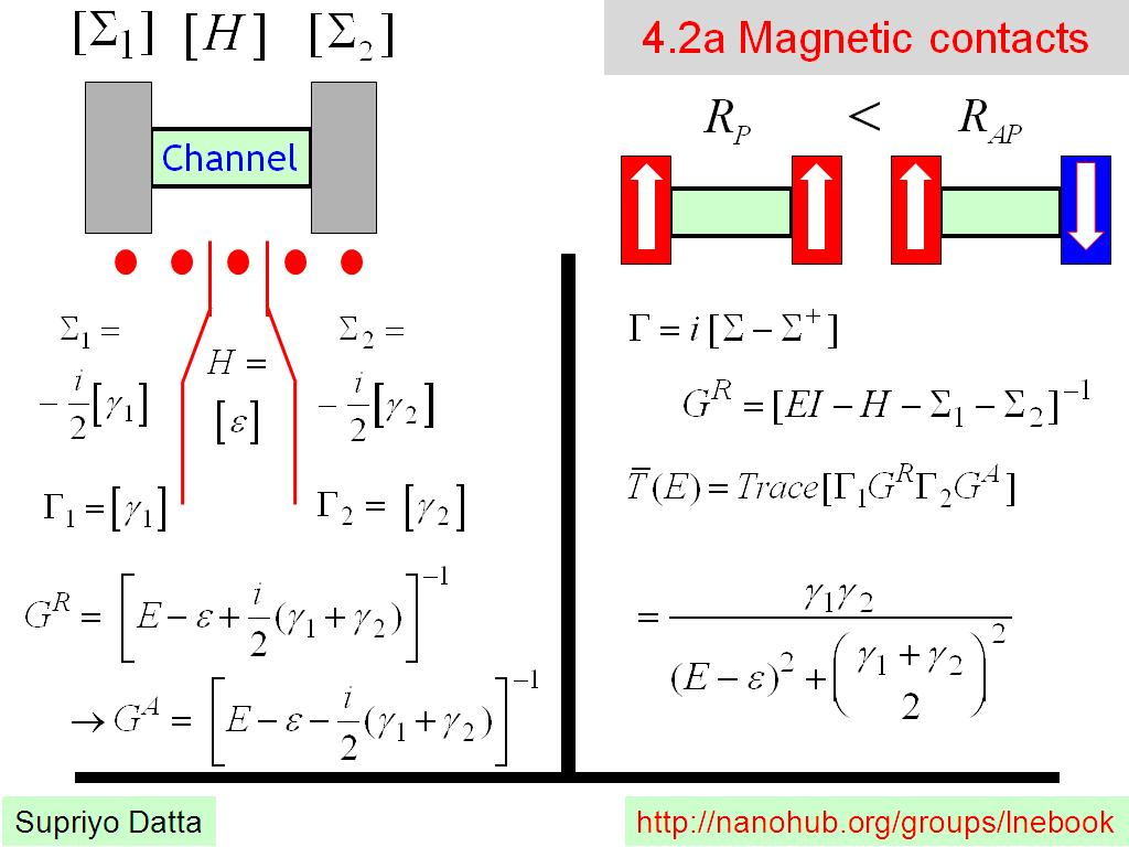 4.2a Magnetic contacts