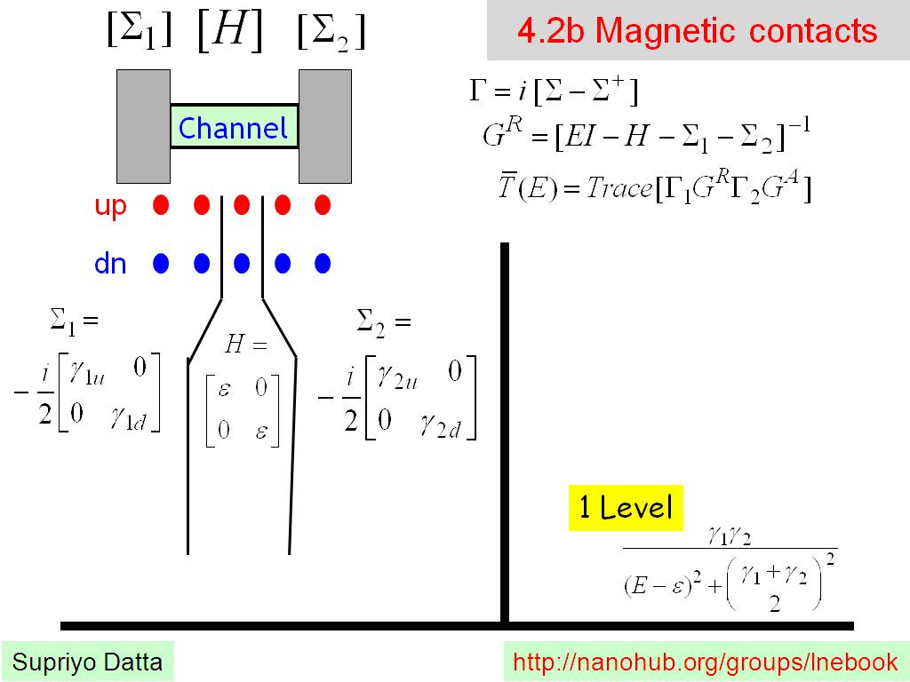 4.2b Magnetic contacts