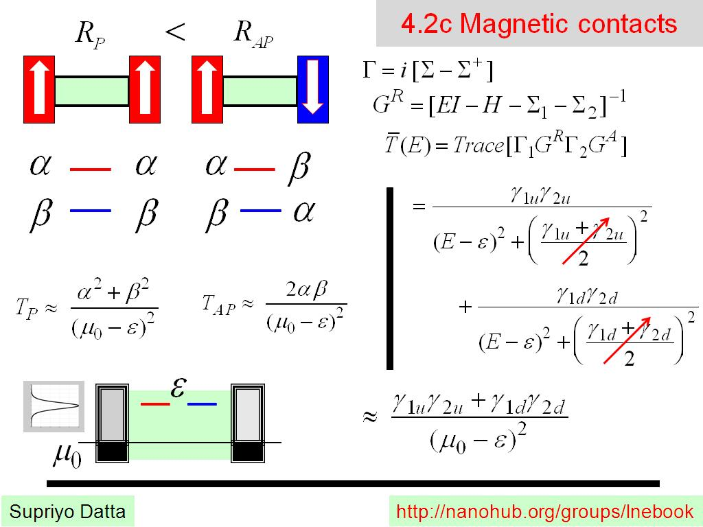 4.2c Magnetic contacts
