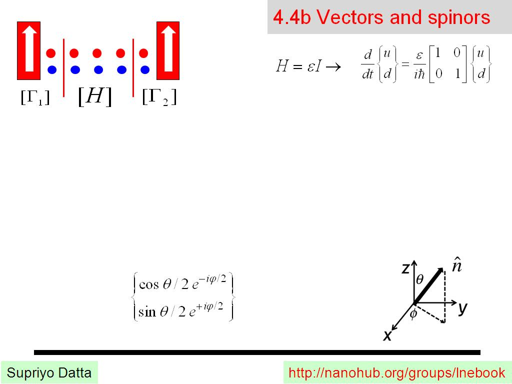 4.4b Vectors and spinors