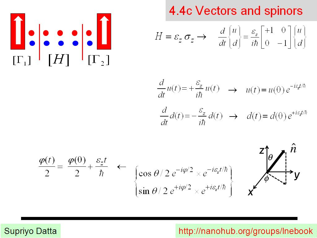 4.4c Vectors and spinors