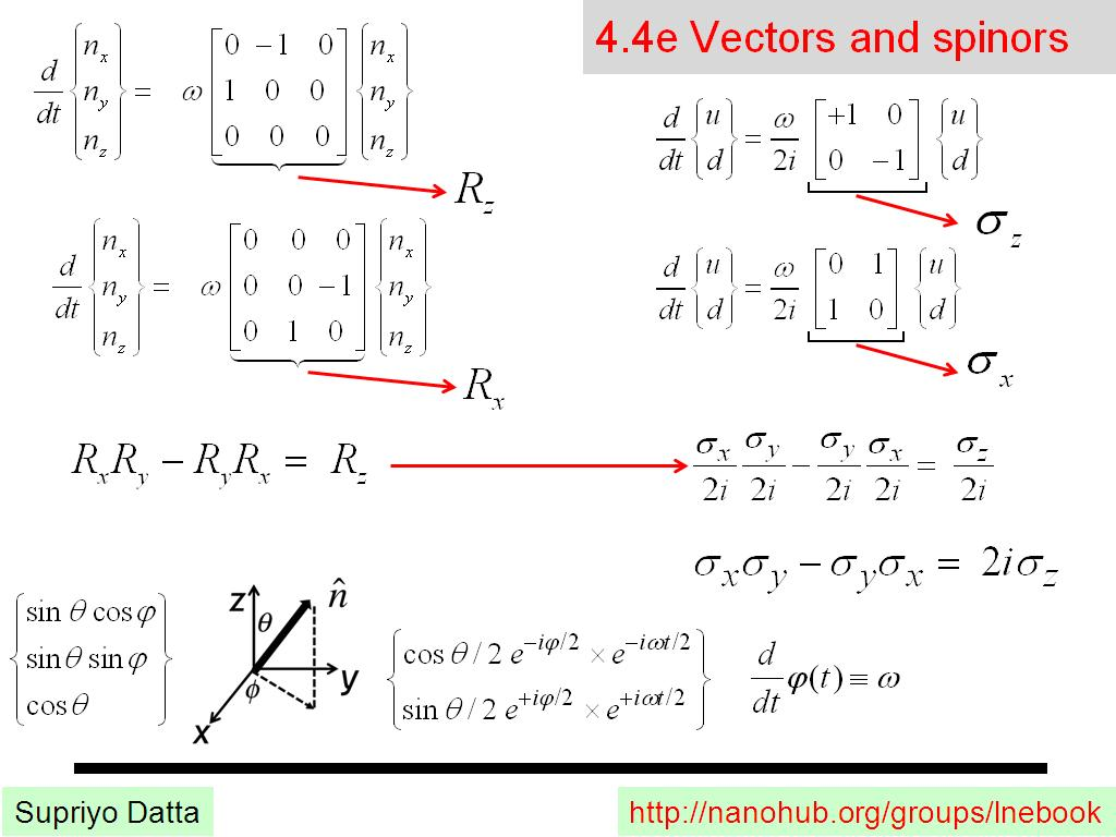 4.4e Vectors and spinors