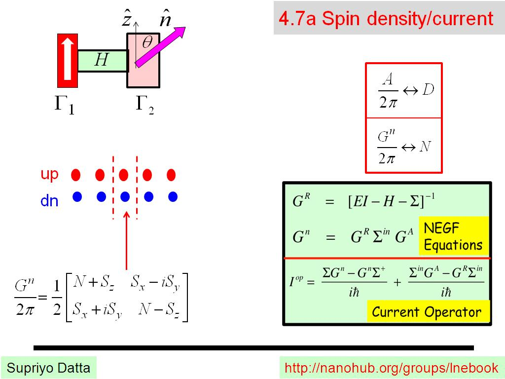 4.7a Spin density/current