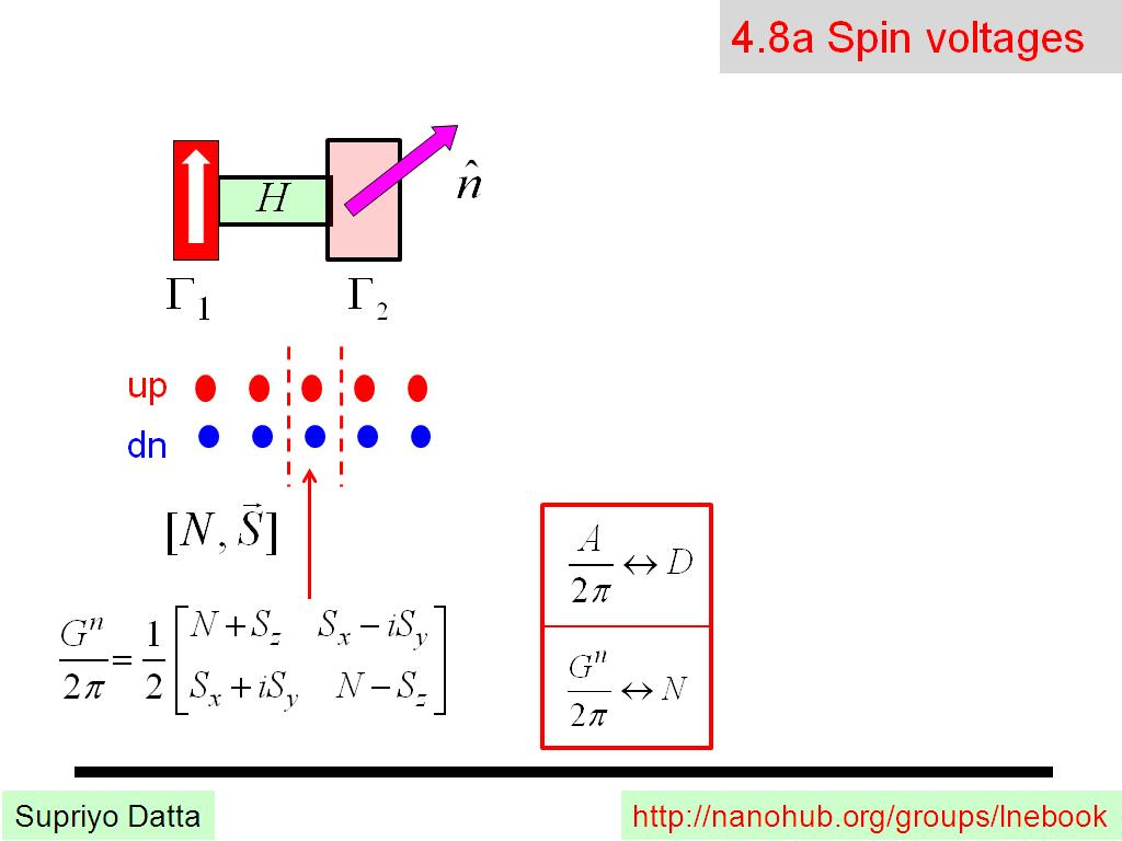 4.8a Spin voltages