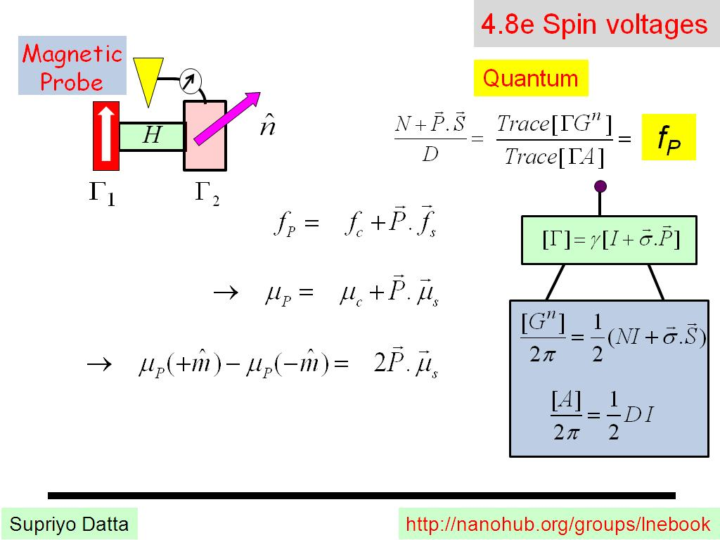 4.8e Spin voltages