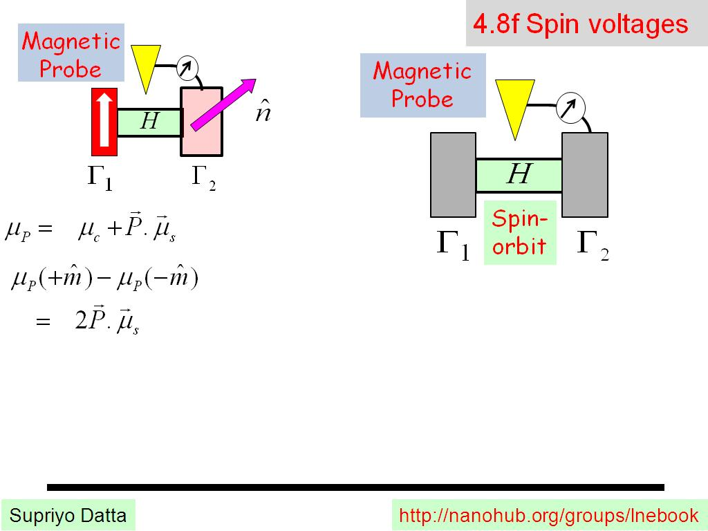 4.8f Spin voltages