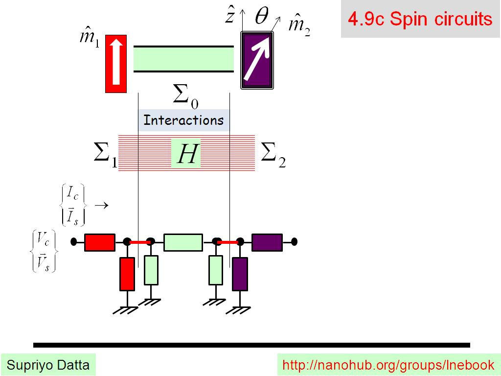 4.9c Spin circuits