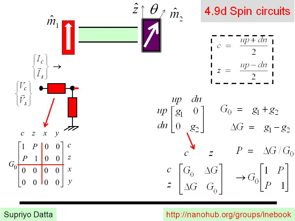 4.9d Spin circuits